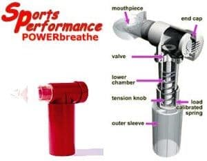 Powerbreathe Sports Performance